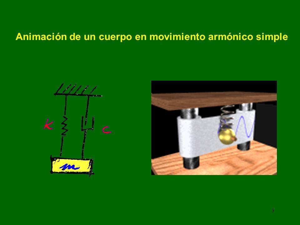 Amplitud Δd Δd / Δt = v Donde d: desplazamiento [m] v: velocidad [m/s]